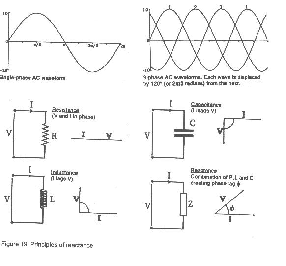 hydropower basics  electrical power